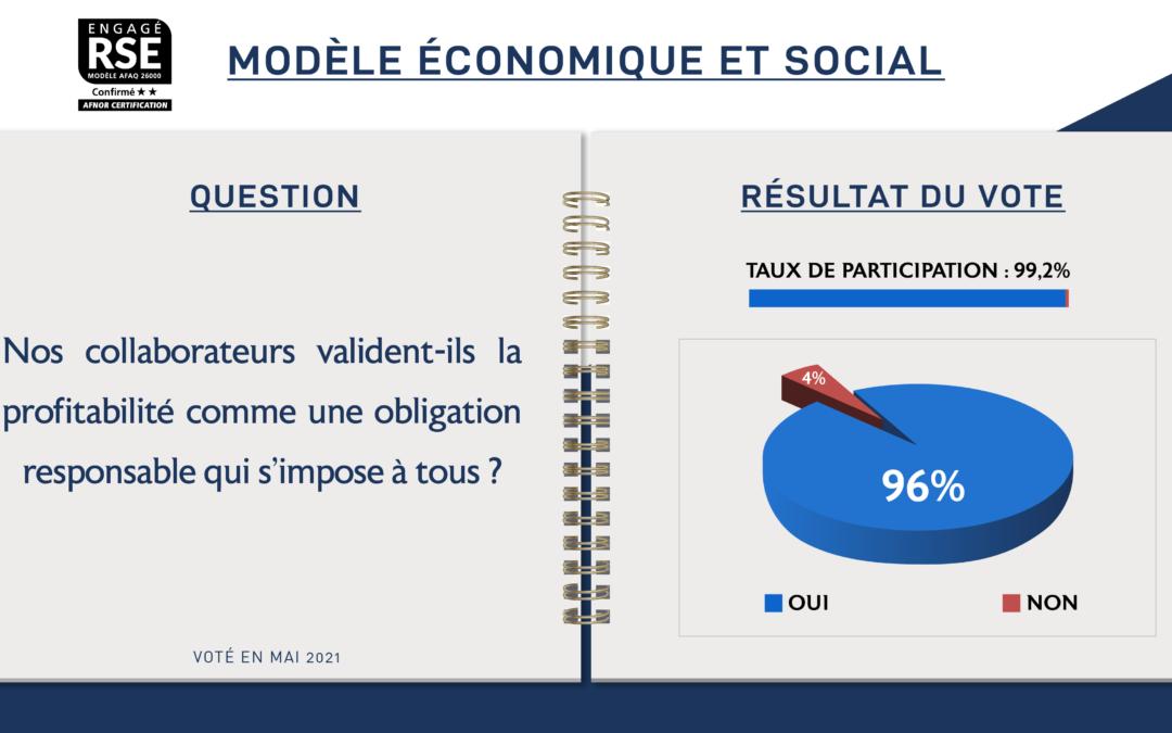 En savoir plus sur la valeur 1 de notre modèle économique et social